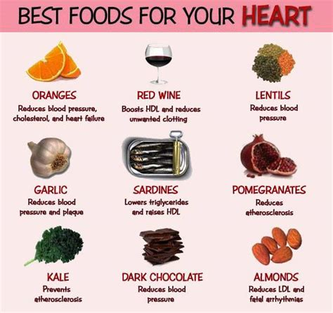 foods for the best foods for your