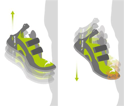 climbing shoe fit cleaning and sizing