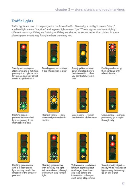 what does a flashing yellow light mean canada driver s knowledge test 3