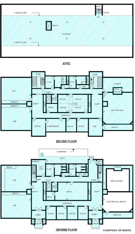 how to determine square footage of a house ficm 3 2 1 gross area gross square feet gsf