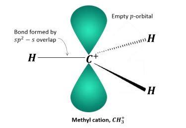 ionic tutorial tutorialspoint heterolytic cleavage carbocations tutorialspoint