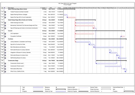 layout project plan incorporate project management commercial office