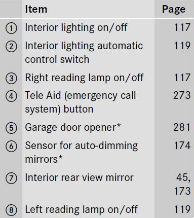ip2772 resetter not responding slk cabin light not working until software reset mbworld