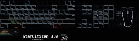 keyboard layout star citizen complete keyboard layout in one image default 3 0
