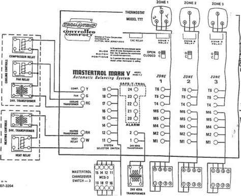 honeywell thermostat wiring diagram wiring diagram