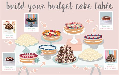 Wedding Budget Table by Budget Wedding Cake Tables Cakes To Collect