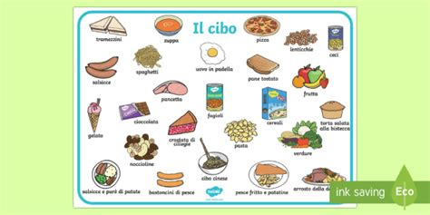 alimenti in tedesco il cibo vocabolario illustrato cibo alimenti vocabolario