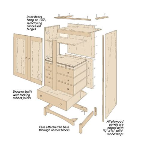 bedroom armoire woodsmith plans