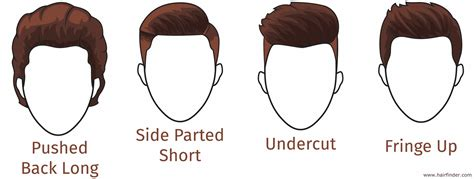 haircuts by head shape hairstyles for men with a square face shape