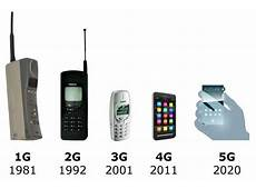 New Cell Phone Technology Future
