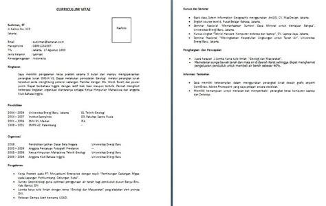 Sle Resume Contoh Format Contoh Resume
