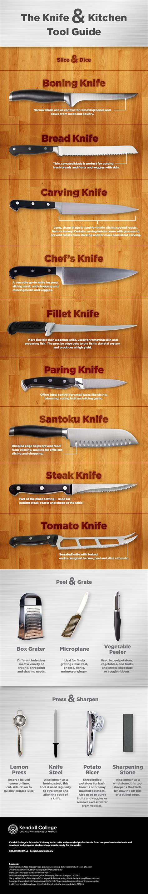 kitchen knives guide the knife kitchen tool guide kendall college
