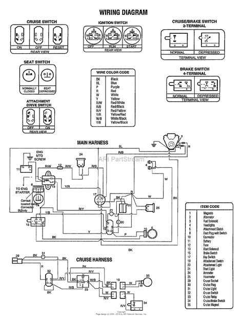 troy bilt lawn mower wiring diagram wiring diagrams