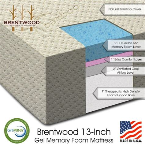 What Type Of Box For Memory Foam Mattress by Bedfur Best Bedroom Furnitures