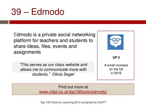 edmodo tools 39 edmodo edmodo is