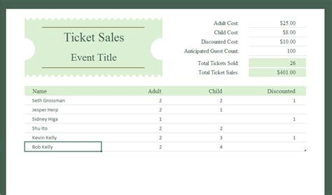 cost of sales template ticket sales tracker excel templates for every purpose