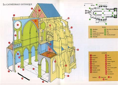 Notre Dame Paris Floor Plan by Cath 233 Drale Plan Photo De Royaut 233 Franque Au Moyen Age