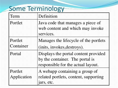 meaning of layout in java jsr 168 portal overview