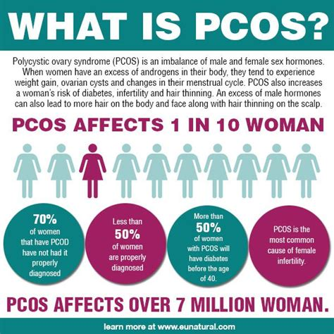hair loss pattern pcos 18 common causes of thinning hair in women pcos hair