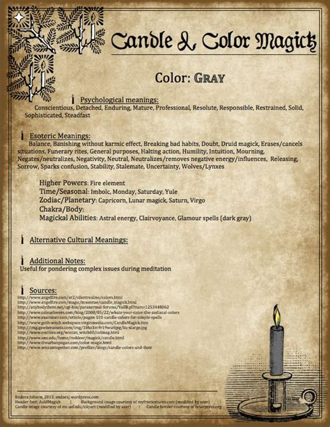 spell the color gray gray candle magick poster by endora j 23 of 23