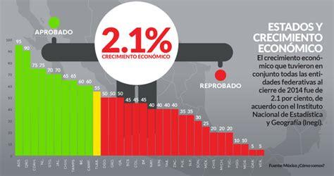 desempleo hay aumento en mayo 2016 aumento el fondo de desempleo mayo 2016 desempleo hay