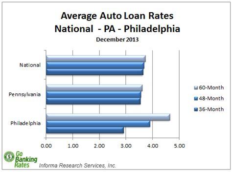 pay pnc auto loan pnc bank personal loans rates icici bank loan