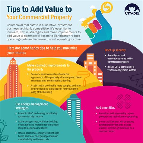 How To Add Value To Tips To Add Value To Your Commercial Property Infographic