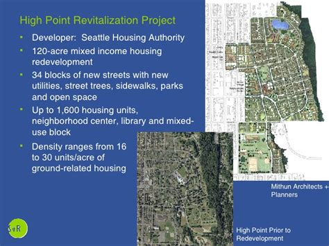 High Point Housing Authority by Svr High Point Presentation