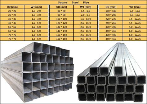 square section steel tube weight 40x40 black steel weight ms square pipe buy ms square