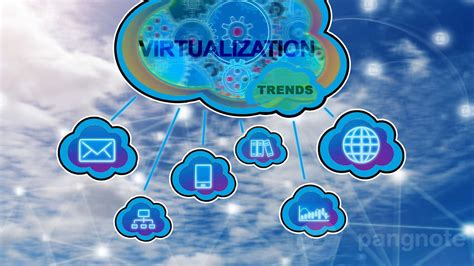 pangnote  virtualization trends