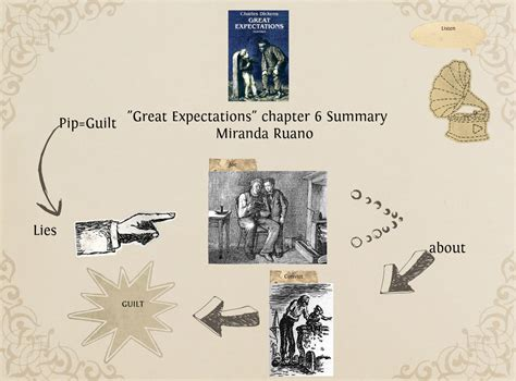 great expectations themes for each chapter quotes from great expectations by chapter quotesgram