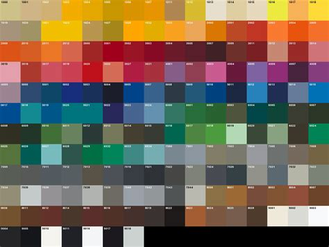 color colour ral color chart images
