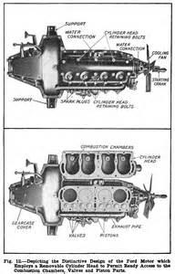 1929 model a engine diagram auto parts diagrams