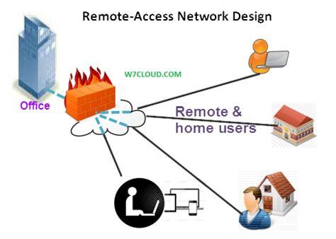 norton internet security blocks vpn access