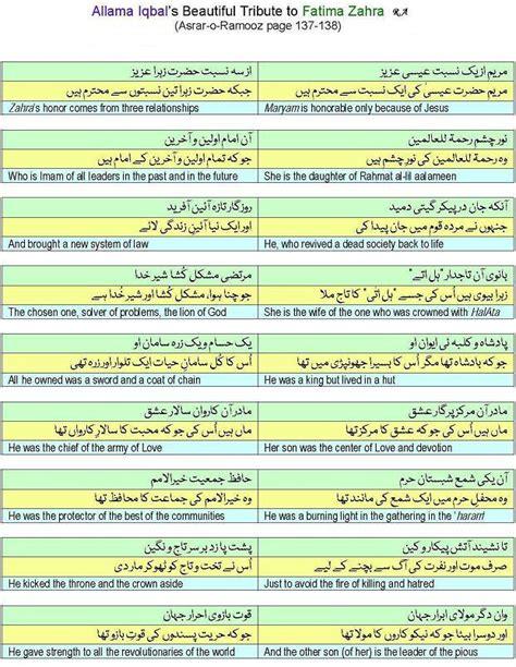 hazrat fatima biography in english allama iqbal s tribute to hazrat fatima zahra css forums