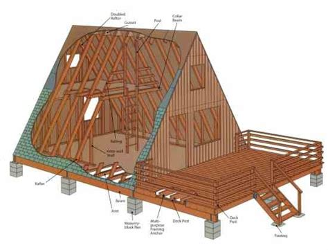 house framing cost how to build an a frame diy mother earth news