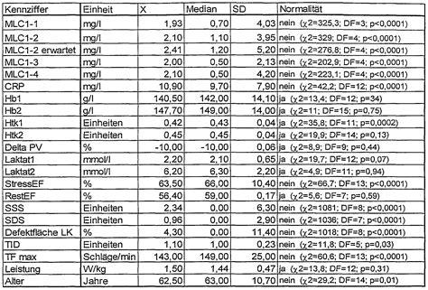 crp wert tabelle patent wo2005124362a2 verfahren und testkit zur diagnose