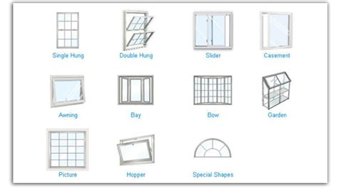 Windows Types Decorating Decorating 187 Types Of Glass Windows Inspiring Photos Gallery Of Doors And Windows Decorating