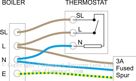 boiler wiring diagram for thermostat thermostats for combination boilers