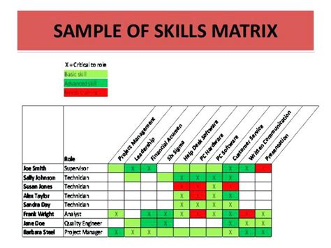 competency matrix template skills matrix template excel employee skill