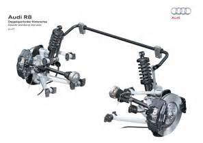 rear suspension audi technology portal