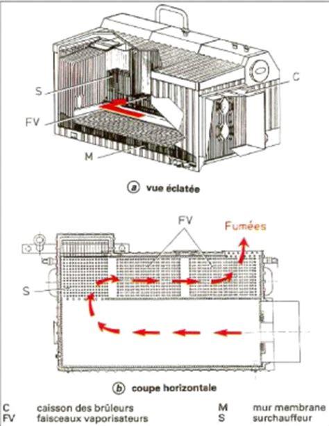 Cheminee A Bois 3884 by Memoire Optimisation De La Facture 233 Nerg 233 Tique