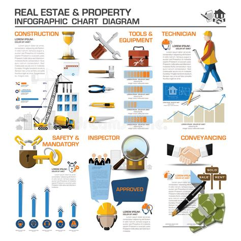 real estate and property business infographic chart