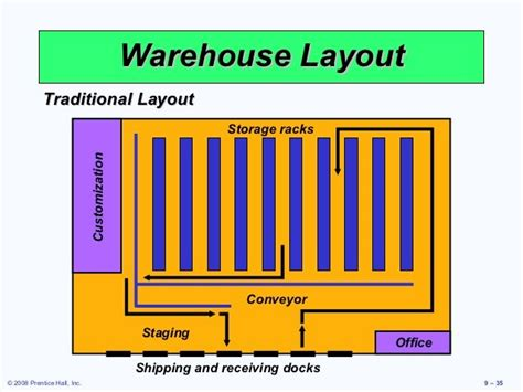 warehouse layout types 20 x 40 warehouse floor plan google search warehouse