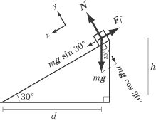 Physics Incline by Sparknotes Sat Physics Inclined Planes
