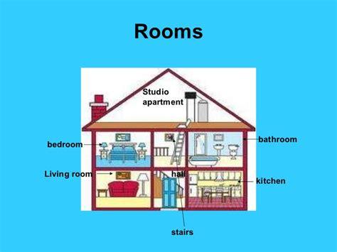 Living Room En Español Como Se Escribe Partes De La Casa En Ingl 233 S