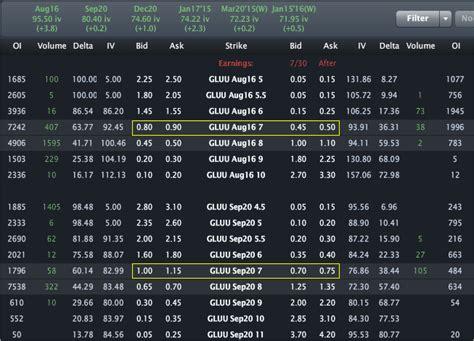 glu mobile stock gluu stock options 171 10 best binary brokers comparison table