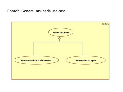 syarat membuat use case diagram ppt use case diagram powerpoint presentation id 5537430