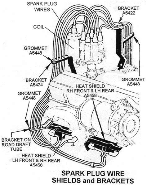 87 corvette spark wiring diagram get free image
