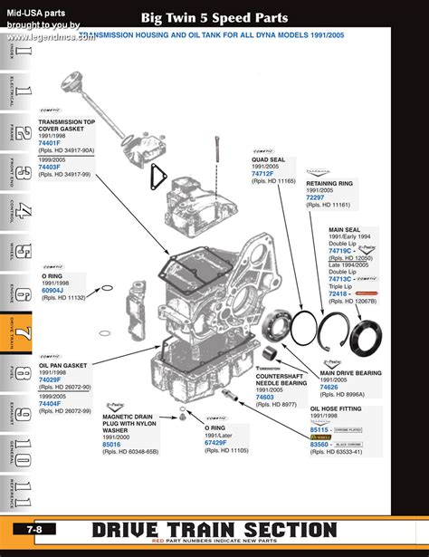 harley transmission diagram harley davidson 6 sd transmission diagram harley get